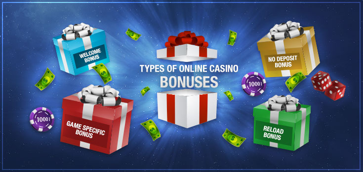 Making the Most of an Online No Deposit Casino Free Bonus
